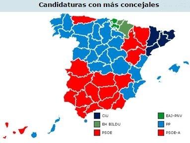 El PP mantendría la Diputación con mayoría absoluta