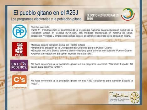 Sólo PP y PSOE se acuerdan de los gitanos en su programa electoral