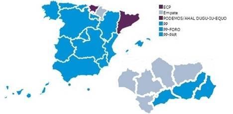 El PP es el único partido que gana en Almería, en Andalucía y en España, en el Congreso y en el Senado, mientras el PSOE se hunde
