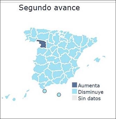 Almería registra cuatro puntos menos de participación que el 20D a media tarde