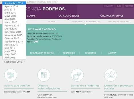 Lucía Ayala informará de su actividad parlamentaria el viernes pero lleva ocho meses ocultando sus cuentas personales