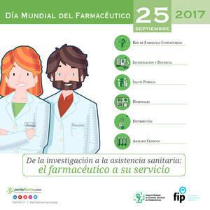 900 farmacéuticos almerienses conmemorarán el Día Mundial del Farmacéutico