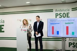 Socialistas reclaman recuperar en Almería el número de agentes que se ha visto reducido con el PP