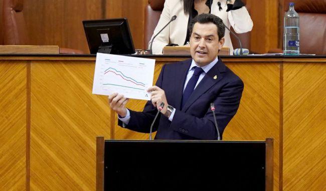 La Junta propone al Gobierno central que toda Andalucía pase a la fase I