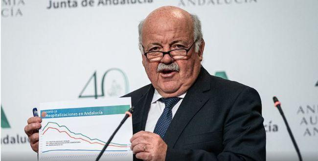 Almería presenta dos rebrotes de #COVID19, tres nuevos casos y 8 hospitalizados