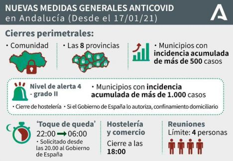Municipios de Almería con tasas de contagios #COVID19 superiores a 500