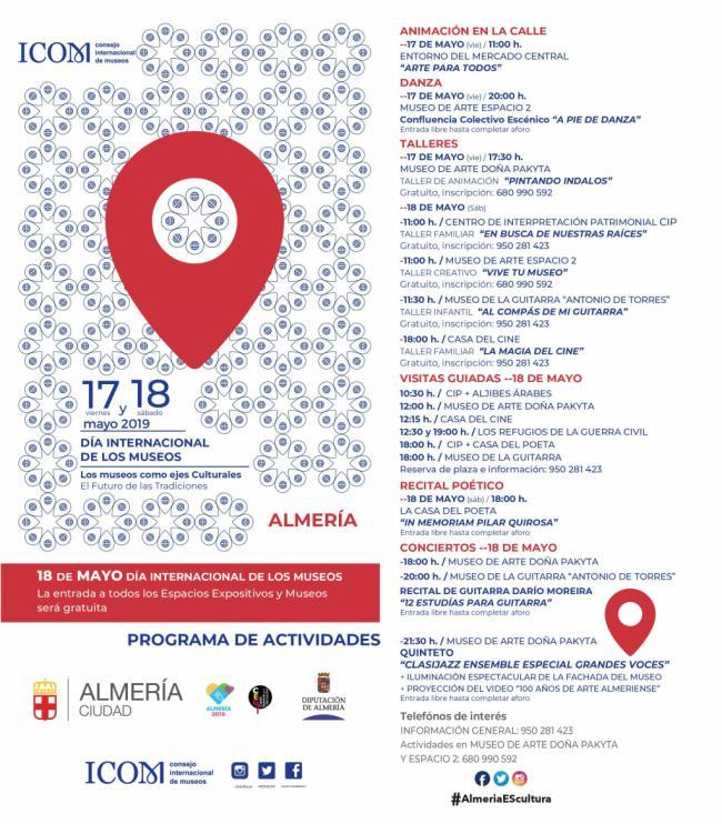 La red municipal se suma a la celebración del Día Internacional de los Museos