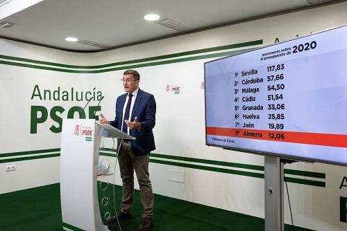 El PSOE dice que los presupuestos de la Junta ponen a Almería a la cola en inversión