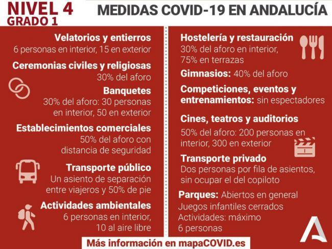 Las áreas infantiles de Almería cerrarán de nuevo por el #COVID19