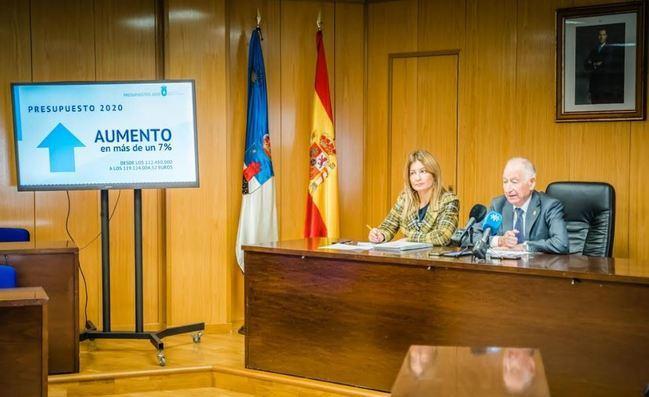 El Ayuntamiento de Roquetas sube un 26% el capítulo de Servicios en los Presupuestos de 2020