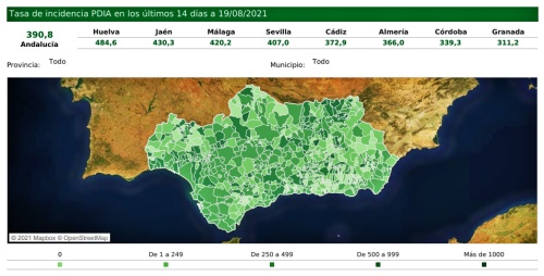 4 fallecidos más por covid-19 en Almería y la incidencia sigue a la baja