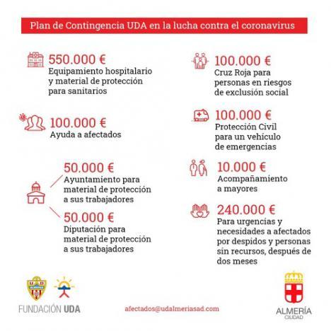 Ayuntamiento y UD Almería cierran las líneas de actuación con la donación de Turki Al-Sheikh