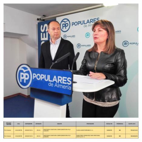 El PSOE gastó 900.000 euros de la Junta en convenios con la sanidad privada de Almería en un año