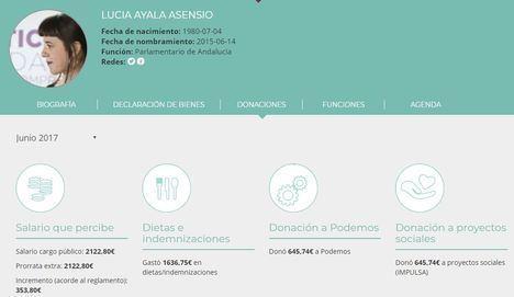 Lucía Ayala dejó la transparencia hace un año