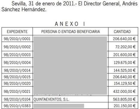 La Junta lleva ocho años notificando a una empresa de un trabajador la devolución de medio millón de euros