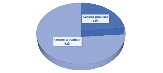 Almería, la provincia andaluza que más avanza en el reparto de equipo del Plan de Acción en Educación