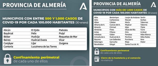 Las medidas covid-19 en Almería pueblo a pueblo