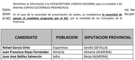 Vox El Ejido desobedece la orden de Madrid y mete a su líder en la Diputación
