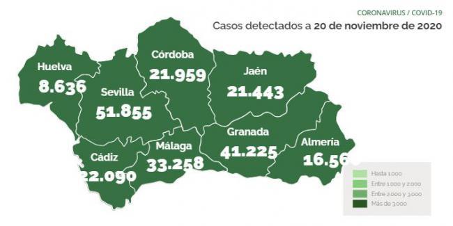 Almería vuelve a superar los 300 contagios por #COVID19 y hay 3 fallecidos