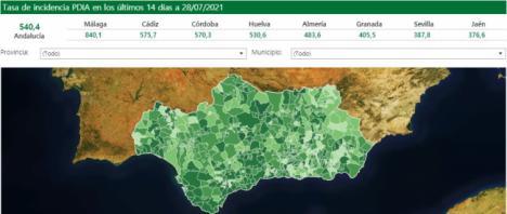 Almeria ya es quinta en incidencia, suma casi 300 contagios y dos fallecidos