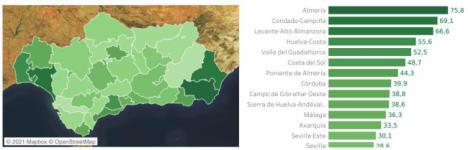 45 contagios y cinco días sin ingresos en las UCI de Almería por covid-19
