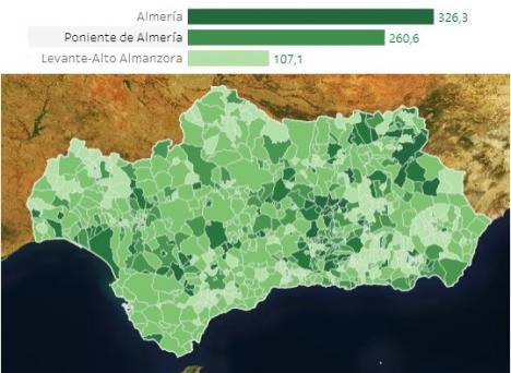 Almería se mantiene por encima de los 200 contagios diarios