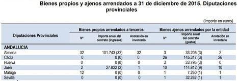 Más de cien mil euros anuales recibe la Diputación por arrendamientos