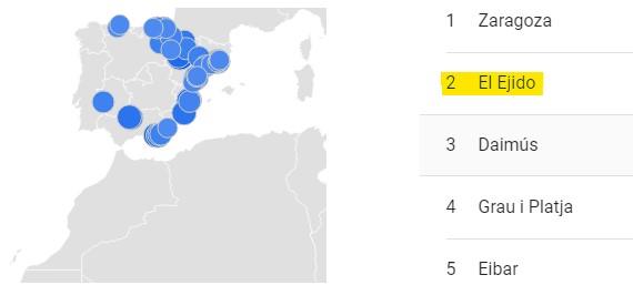 El Ejido es la segunda ciudad de España que más información busca sobre el #COVID19
