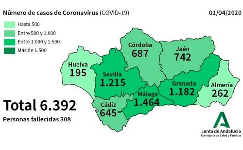 Los curados de #COVID19 en Almería suben 8 en un día y los contagios llegan a 262