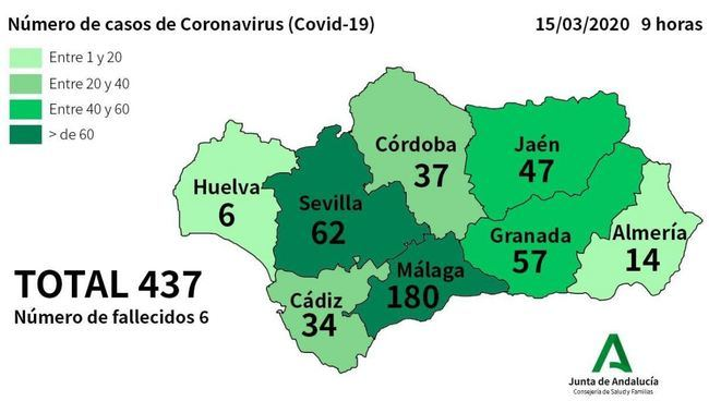 Estable el número de contagiados en Almeria por #COVID19 pero uno ingresa en el hospital