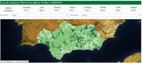 152 contagios y una incidencia de 241 en Almería