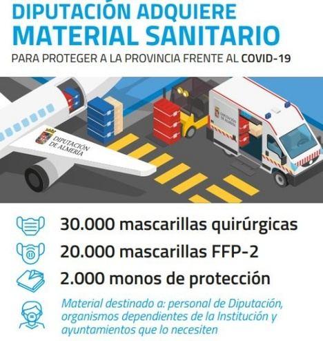 Diputación compra material sanitario de protección frente al #COVID19