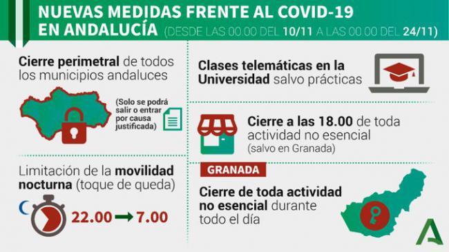 248 almerienses contagiados por #COVID19 y 48 curados