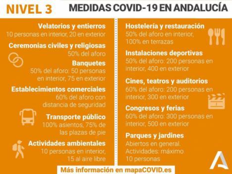 6 fallecidos y 150 contagios por #COVID19 en Almería
