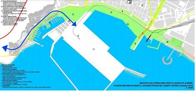 El Puerto-Ciudad tendrá su primera fase visible en la zona de Levante