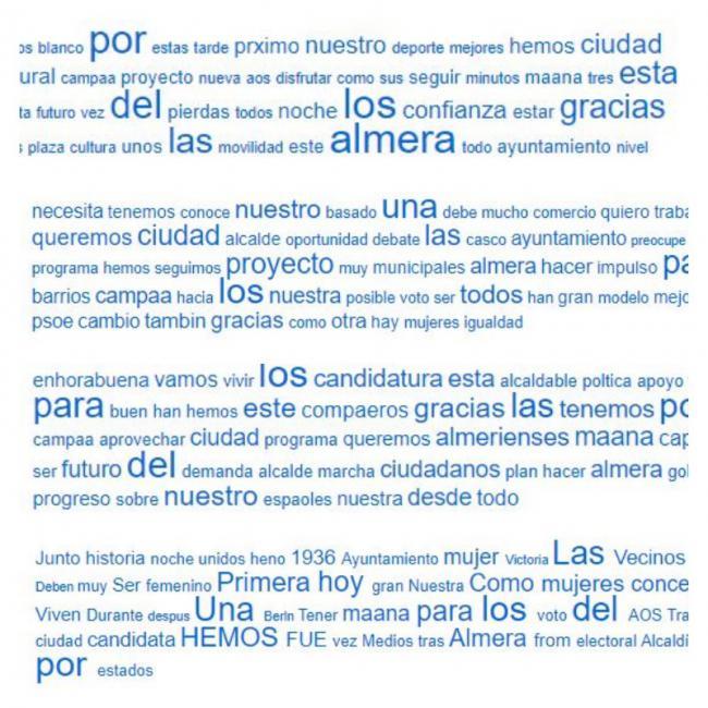 ¿Qué candidato ha hablado más de Almería?