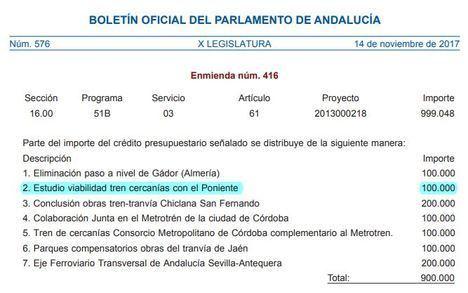 La iniciativa de Podemos e IU para el cercanías de Almería calca la que rechazaron del PP